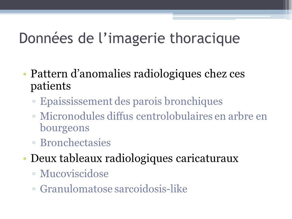 Données de limagerie thoracique Pattern danomalies radiologiques chez ces patients Epaississement des parois bronchiques Micronodules diffus centrolob