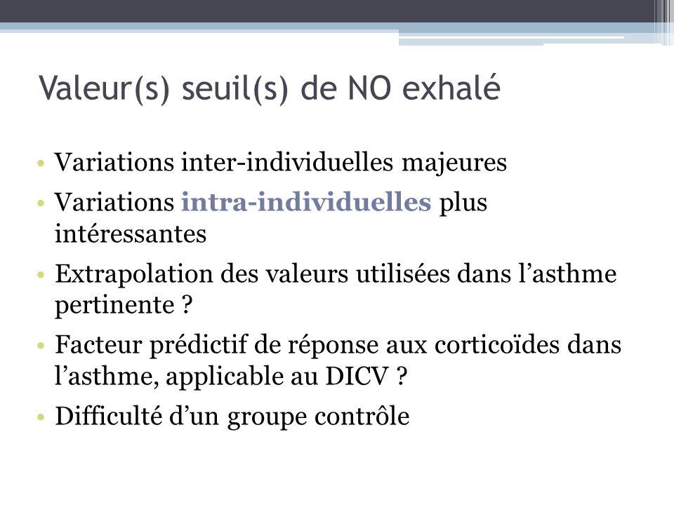 Valeur(s) seuil(s) de NO exhalé Variations inter-individuelles majeures Variations intra-individuelles plus intéressantes Extrapolation des valeurs ut