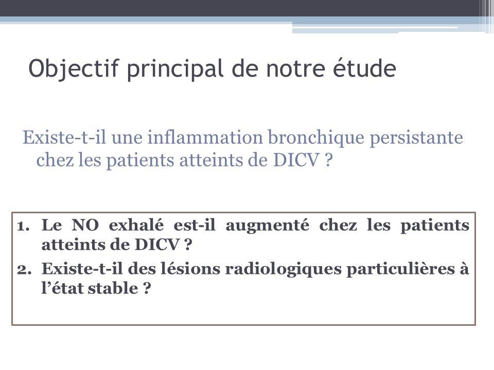 Objectif principal de notre étude Existe-t-il une inflammation bronchique persistante chez les patients atteints de DICV ? 1.Le NO exhalé est-il augme