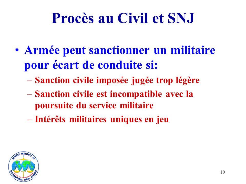 10 Procès au Civil et SNJ Armée peut sanctionner un militaire pour écart de conduite si: –Sanction civile imposée jugée trop légère –Sanction civile est incompatible avec la poursuite du service militaire –Intérêts militaires uniques en jeu