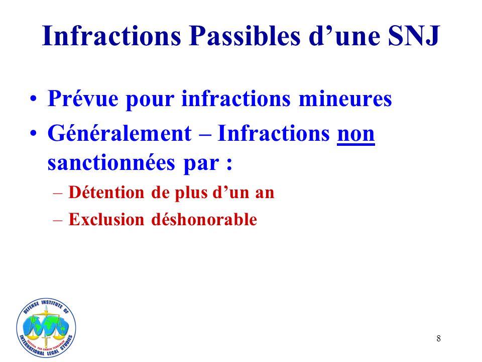 8 Infractions Passibles dune SNJ Prévue pour infractions mineures Généralement – Infractions non sanctionnées par : –Détention de plus dun an –Exclusion déshonorable