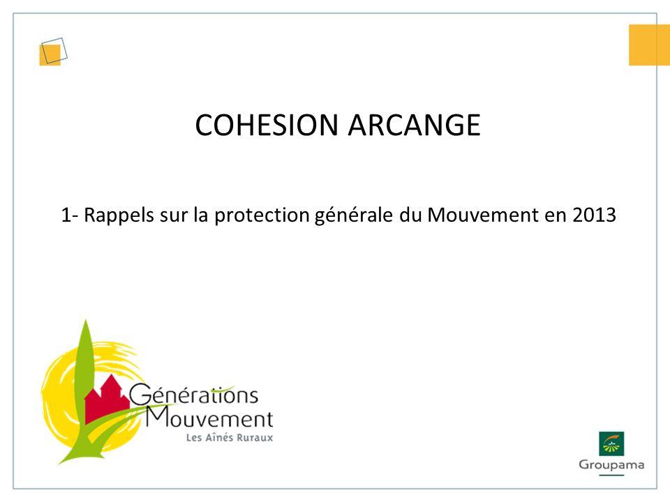 COHESION ARCANGE 1- Rappels sur la protection générale du Mouvement en 2013