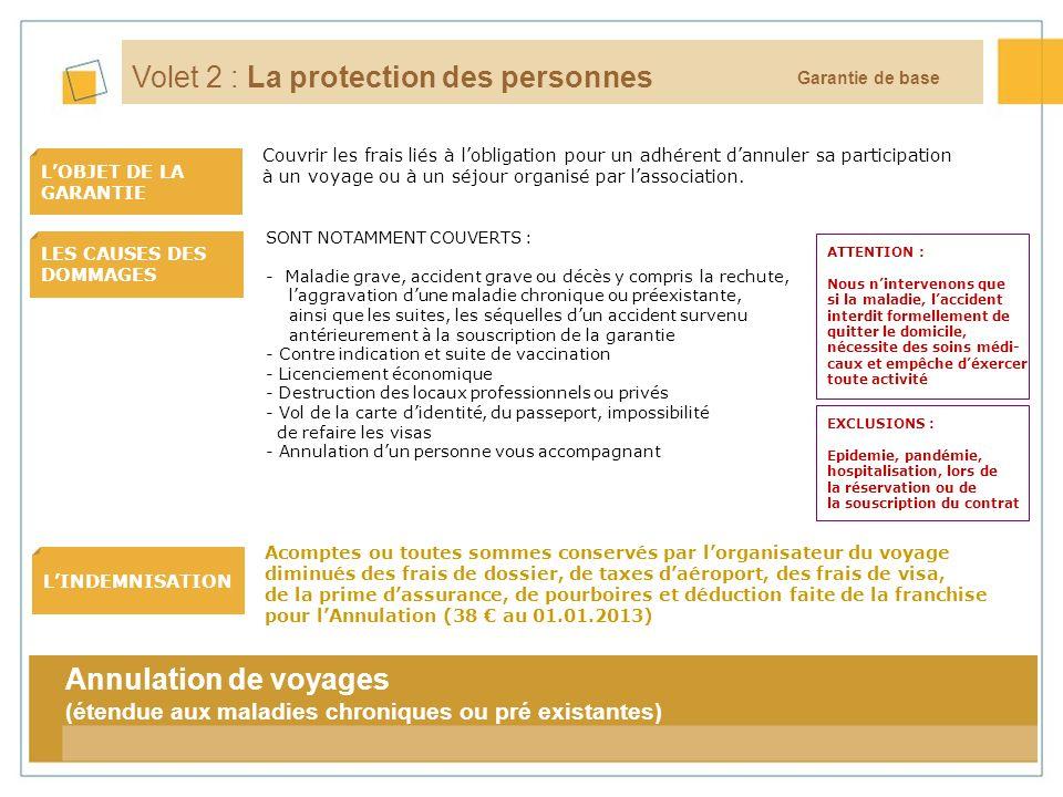 10 LOBJET DE LA GARANTIE LES CAUSES DES DOMMAGES LINDEMNISATION Volet 2 : La protection des personnes Acomptes ou toutes sommes conservés par lorganis