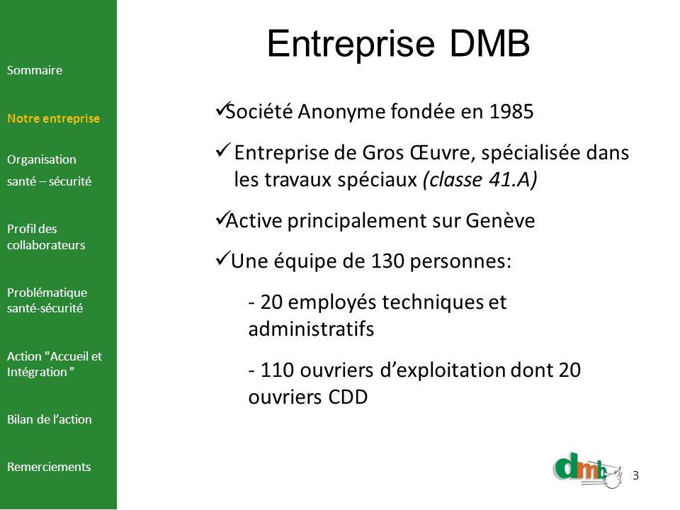 3 Société Anonyme fondée en 1985 Entreprise de Gros Œuvre, spécialisée dans les travaux spéciaux (classe 41.A) Active principalement sur Genève Une éq