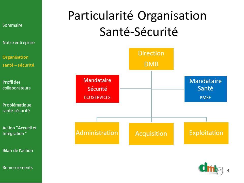 4 Particularité Organisation Santé-Sécurité Direction DMB Administration Acquisition Exploitation Mandataire Sécurité ECOSERVICES Mandataire Santé PMS