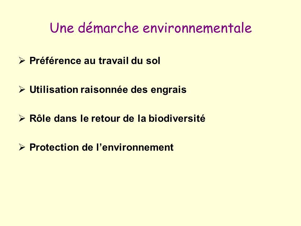 Une démarche environnementale Préférence au travail du sol Utilisation raisonnée des engrais Rôle dans le retour de la biodiversité Protection de lenv