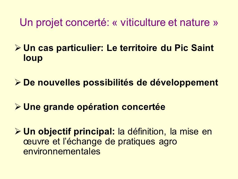 Un projet concerté: « viticulture et nature » Un cas particulier: Le territoire du Pic Saint loup De nouvelles possibilités de développement Une grand