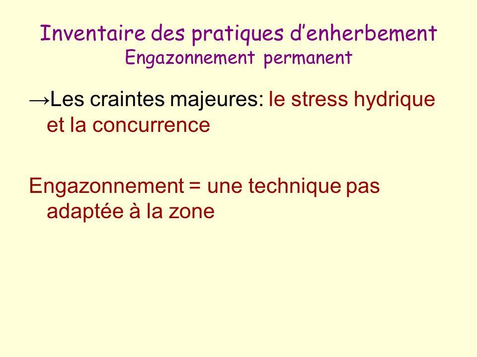 Inventaire des pratiques denherbement Engazonnement permanent Les craintes majeures: le stress hydrique et la concurrence Engazonnement = une techniqu