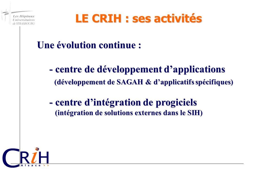 LE CRIH : ses activités Une évolution continue : Une évolution continue : - centre de développement dapplications (développement de SAGAH & dapplicati