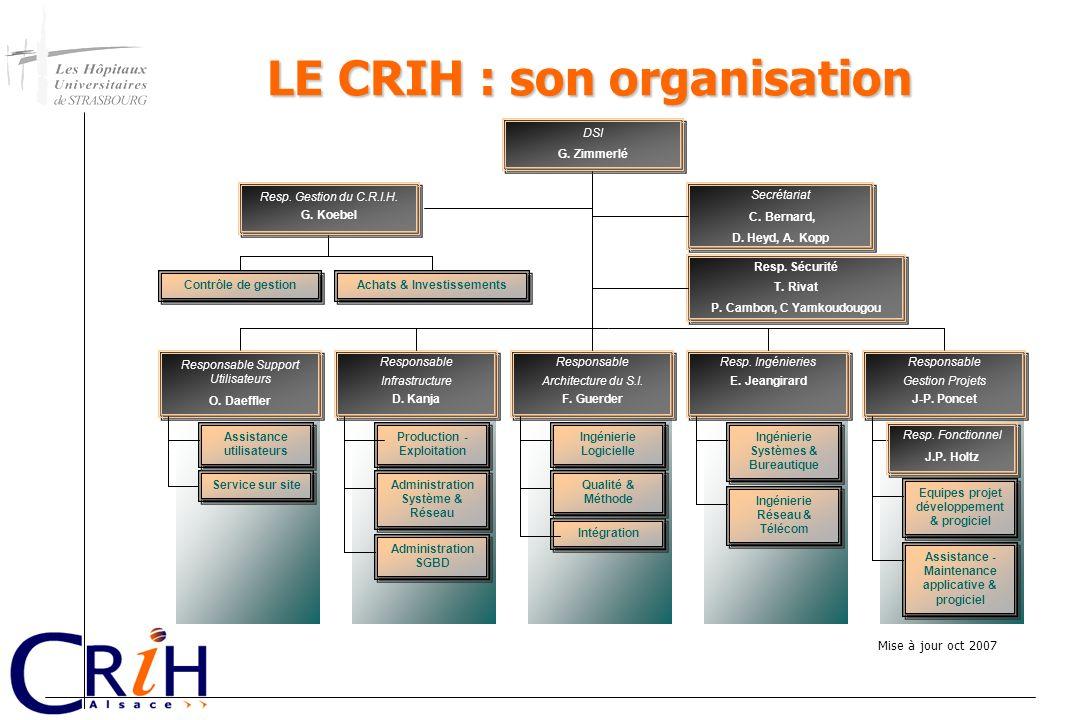 LE CRIH : son organisation Contrôle de gestion Mise à jour oct 2007 Resp. Sécurité T. Rivat P. Cambon, C Yamkoudougou Resp. Sécurité T. Rivat P. Cambo