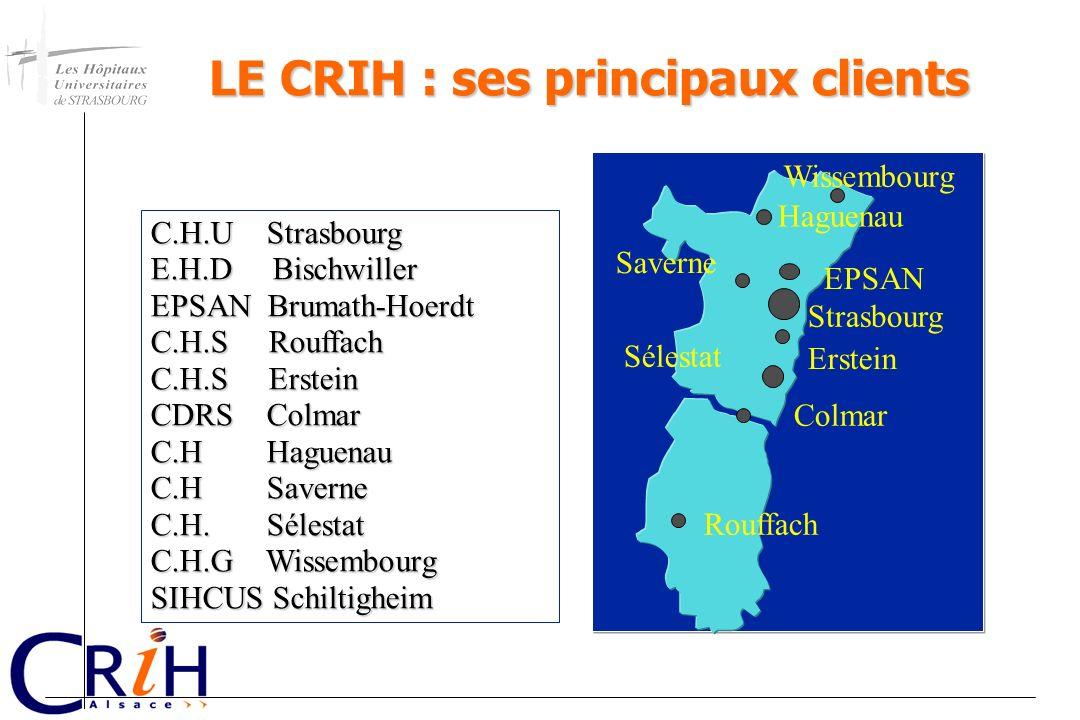 LE CRIH : ses principaux clients C.H.U Strasbourg E.H.D Bischwiller EPSAN Brumath-Hoerdt C.H.S Rouffach C.H.S Erstein CDRS Colmar C.H Haguenau C.H Sav