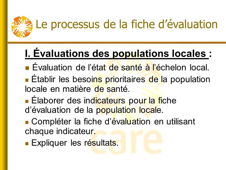 Le processus de la fiche dévaluation II.