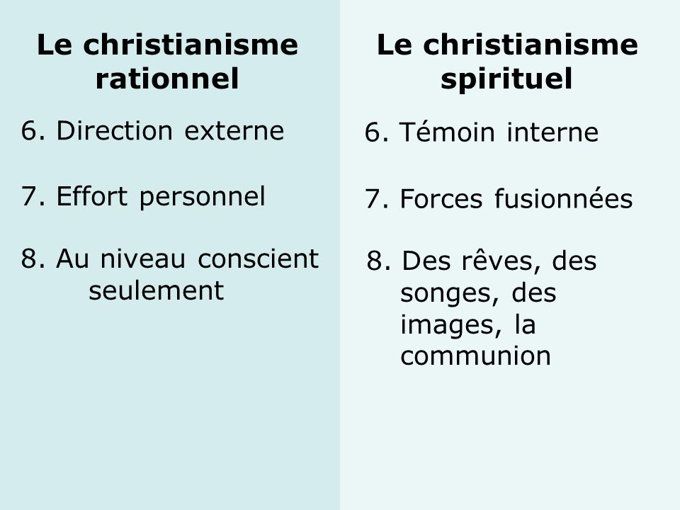 Le christianisme spirituel Le christianisme rationnel 6. Direction externe 6. Témoin interne 7. Effort personnel 7. Forces fusionnées 8. Au niveau con