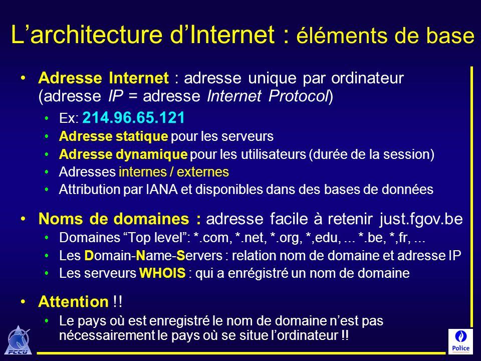 Larchitecture dInternet : éléments de base Adresse Internet : adresse unique par ordinateur (adresse IP = adresse Internet Protocol) Ex: 214.96.65.121