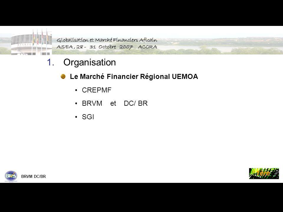 Palmes de la Bourse BRVM DC/BR 1ère Structures Centrales du Marché BRVM DC/BR Intervenants Commerciaux -SGi -Sociétés de gestion -Banque Conservateur -Teneurs de comptes -Apporteurs dAffaires -OPCVM -SGP Pôle privé Pôle public CREPMF Organe de Régulation et de Contrôle CREPMF Organe de Régulation et de Contrôle Conseil des Ministres de lUEMOA Globalisation et Marché Financiers Aficain ASEA, 28 - 31 Octobre 2007 ACCRA 1.M arché F inancier R égional