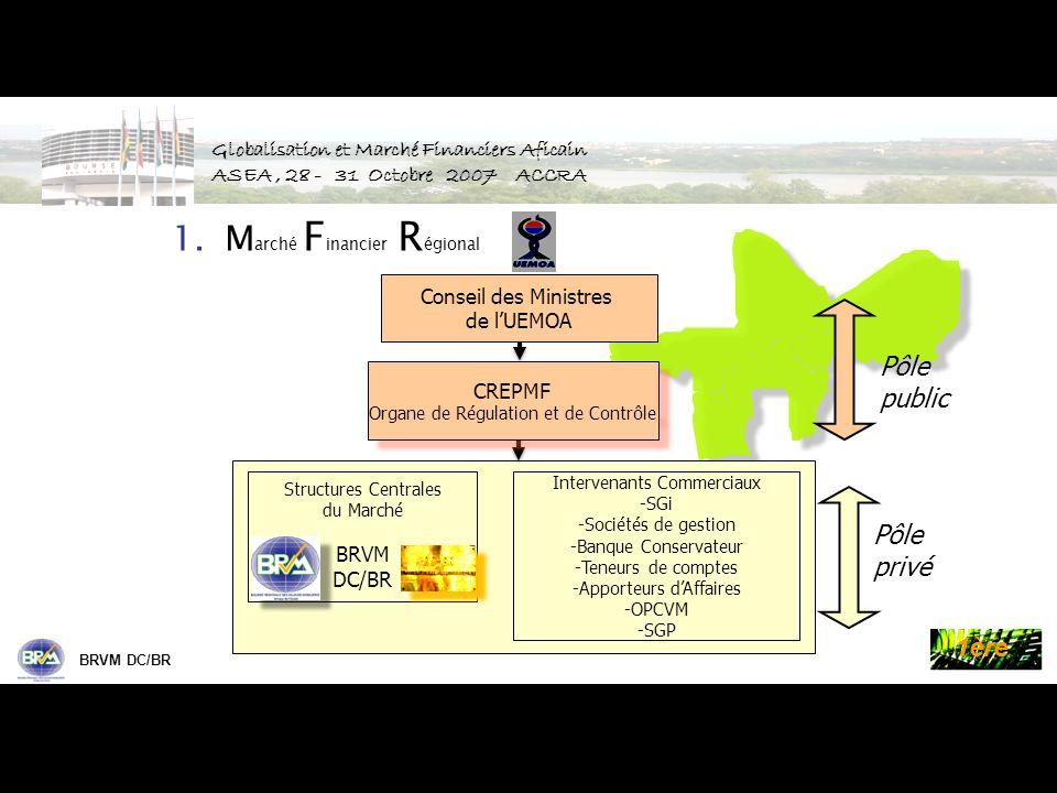 Palmes de la Bourse BRVM DC/BR 1ère Globalisation et Marché Financiers Aficain ASEA, 28 - 31 Octobre 2007 ACCRA 1.M arché F inancier R égional C onseil R égional de lE pargne Publique et des M archés F inanciers Pôle Public Régional, Autorité de tutelle du MFR Conseil de 12 membres représentatifs des pays de la Région, de la BCEAO, dun Expert Comptable, … Chargé de lagrément des structures SGI, apporteurs daffaires, Sociétés de gestion, OPCVM,..