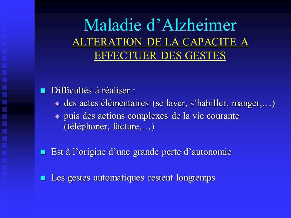 Maladie dAlzheimer ALTERATION DE LA CAPACITE A EFFECTUER DES GESTES Difficultés à réaliser : Difficultés à réaliser : des actes élémentaires (se laver