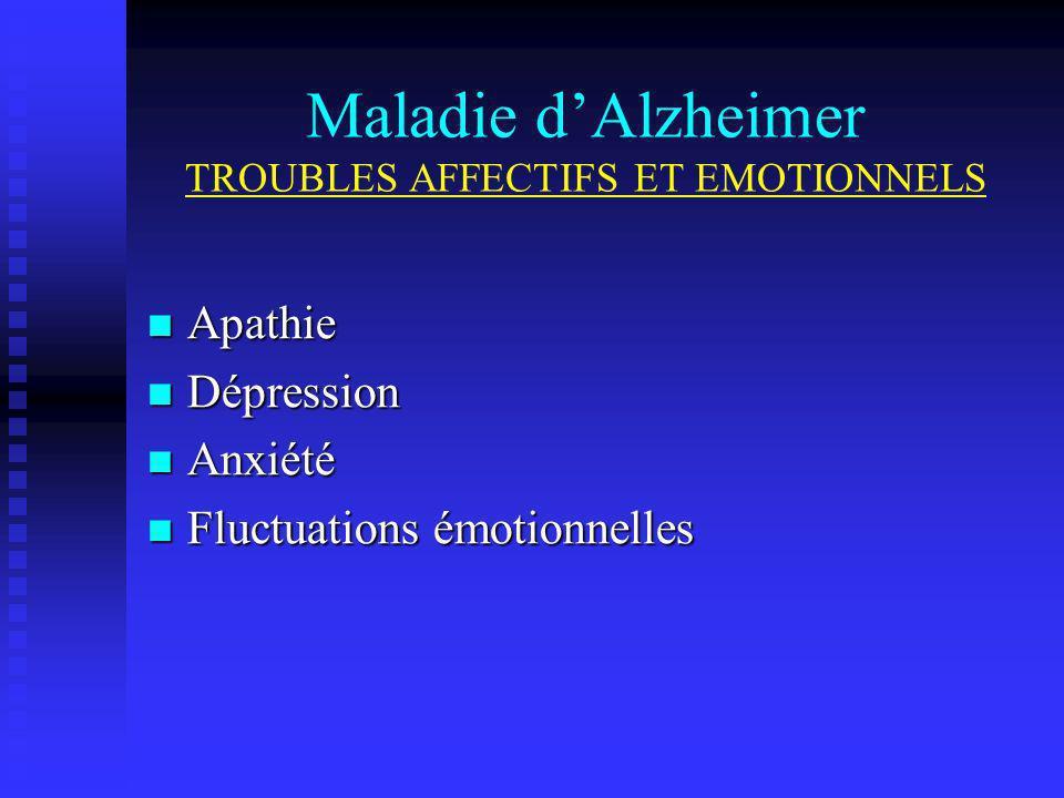 Maladie dAlzheimer TROUBLES AFFECTIFS ET EMOTIONNELS Apathie Apathie Dépression Dépression Anxiété Anxiété Fluctuations émotionnelles Fluctuations émo