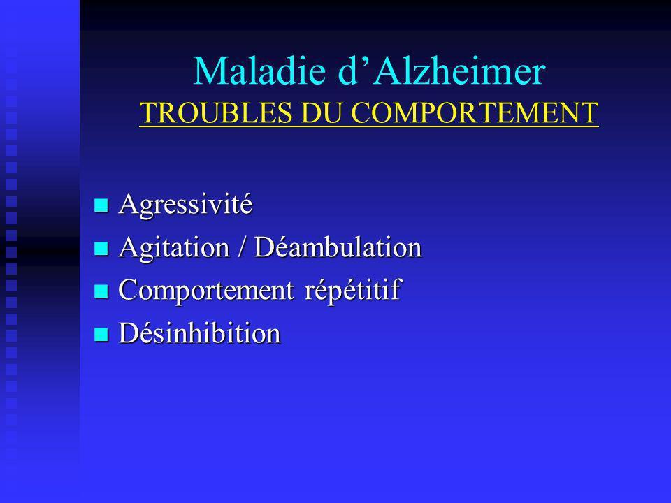 Maladie dAlzheimer TROUBLES DU COMPORTEMENT Agressivité Agressivité Agitation / Déambulation Agitation / Déambulation Comportement répétitif Comportem