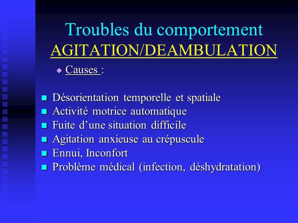 Troubles du comportement AGITATION/DEAMBULATION Causes : Causes : Désorientation temporelle et spatiale Désorientation temporelle et spatiale Activité