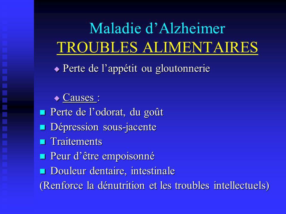 Maladie dAlzheimer TROUBLES ALIMENTAIRES Perte de lappétit ou gloutonnerie Perte de lappétit ou gloutonnerie Causes : Causes : Perte de lodorat, du go