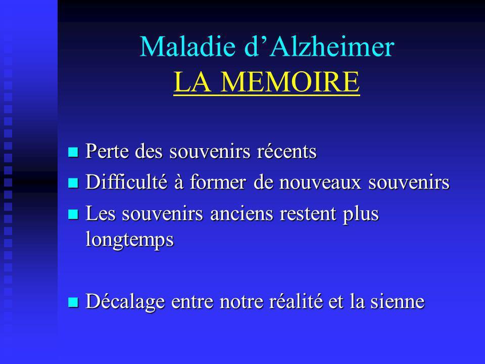 Maladie dAlzheimer LA MEMOIRE Perte des souvenirs récents Perte des souvenirs récents Difficulté à former de nouveaux souvenirs Difficulté à former de