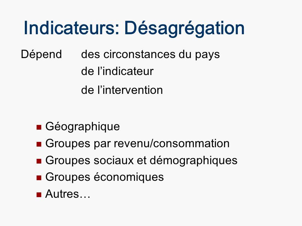 Indicateurs: Désagrégation Dépend des circonstances du pays de lindicateur de lintervention Géographique Groupes par revenu/consommation Groupes socia