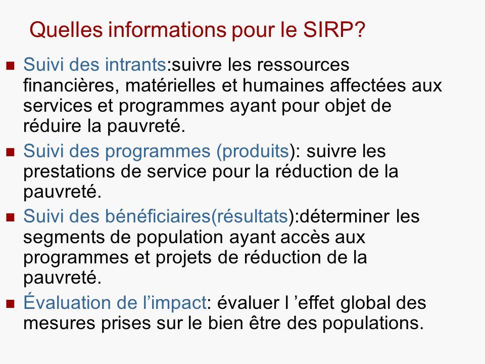 Quelles informations pour le SIRP? Suivi des intrants:suivre les ressources financières, matérielles et humaines affectées aux services et programmes
