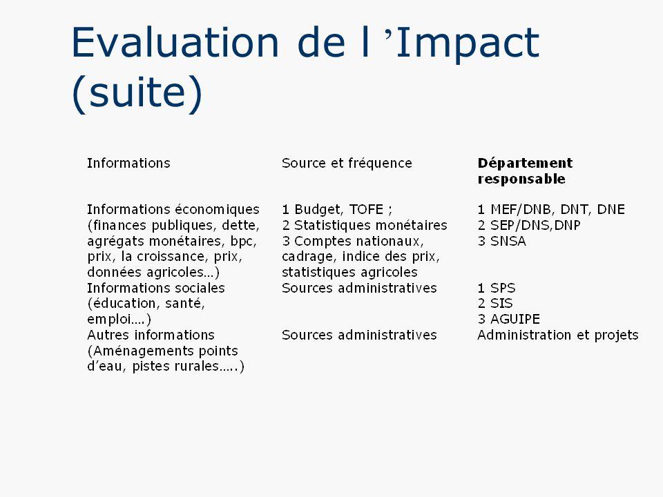Evaluation de l Impact (suite)