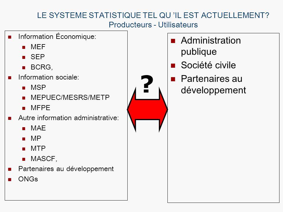 LE SYSTEME STATISTIQUE TEL QU IL EST ACTUELLEMENT? Producteurs - Utilisateurs Information Économique: MEF SEP BCRG, Information sociale: MSP MEPUEC/ME