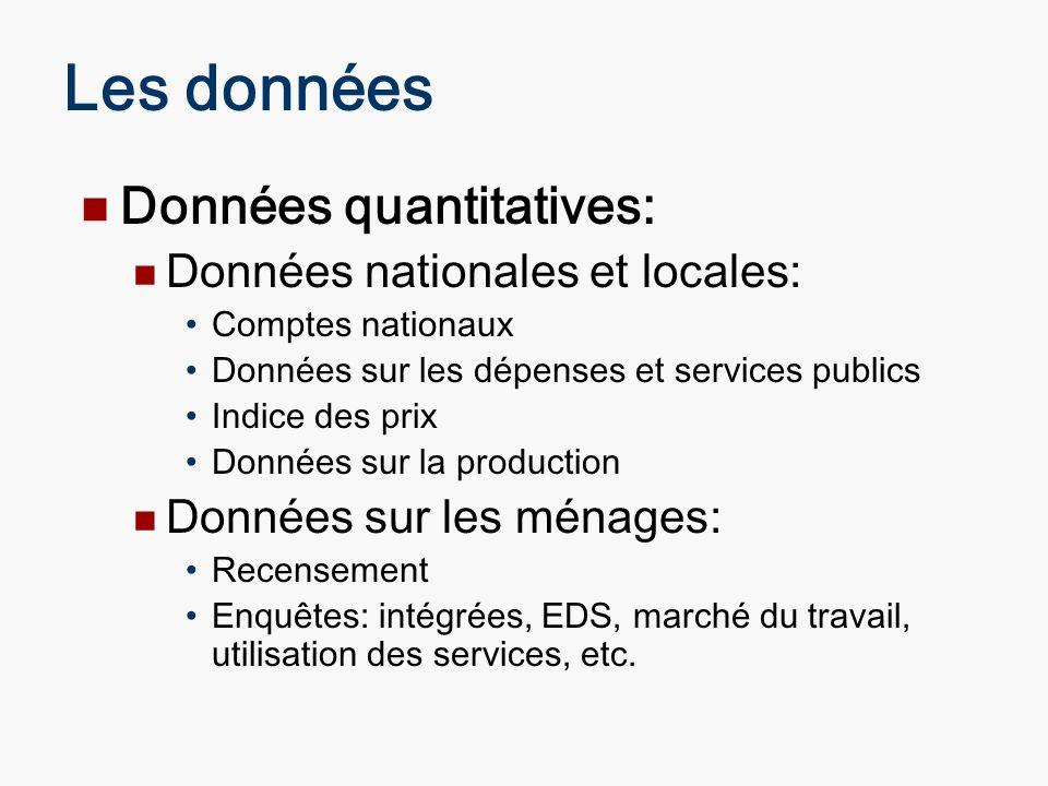 Les données Données quantitatives: Données nationales et locales: Comptes nationaux Données sur les dépenses et services publics Indice des prix Donné