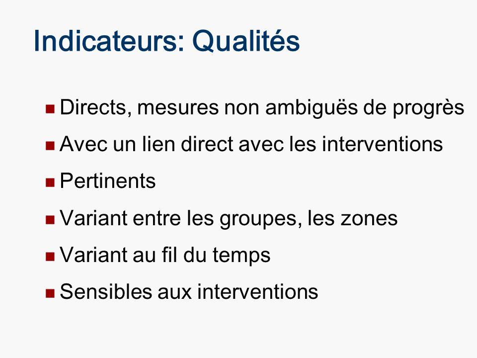 Indicateurs: Qualités Directs, mesures non ambiguës de progrès Avec un lien direct avec les interventions Pertinents Variant entre les groupes, les zo