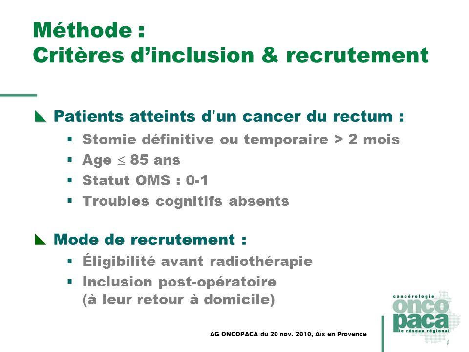 Méthode : Critères dinclusion & recrutement Patients atteints d un cancer du rectum : Stomie définitive ou temporaire > 2 mois Age 85 ans Statut OMS :