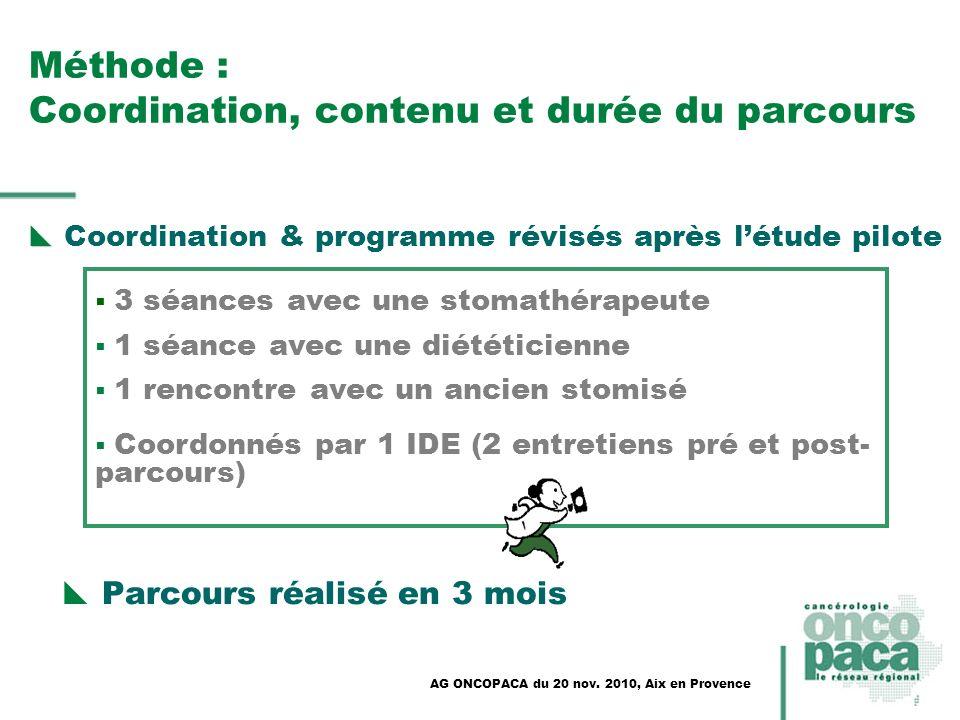 Méthode : Coordination, contenu et durée du parcours Parcours réalisé en 3 mois Coordination & programme révisés après létude pilote 3 séances avec un