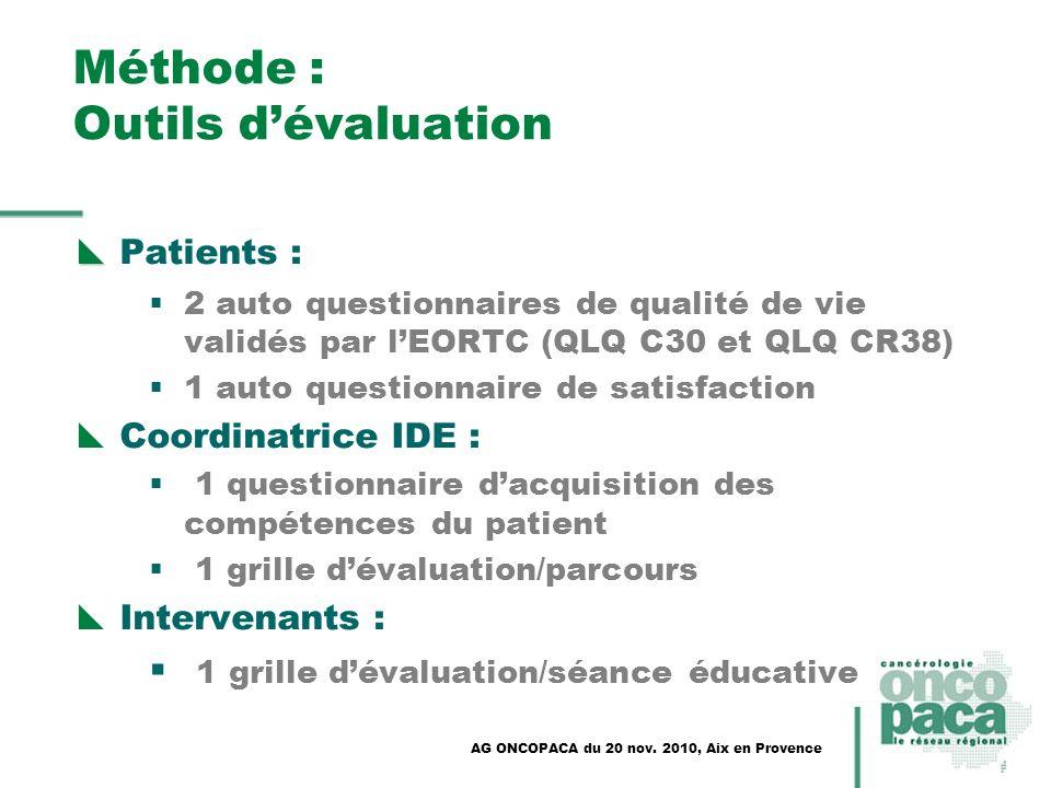 Méthode : Outils dévaluation Patients : 2 auto questionnaires de qualité de vie validés par lEORTC (QLQ C30 et QLQ CR38) 1 auto questionnaire de satis