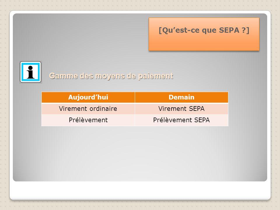 Gamme des moyens de paiement AujourdhuiDemain Virement ordinaireVirement SEPA PrélèvementPrélèvement SEPA