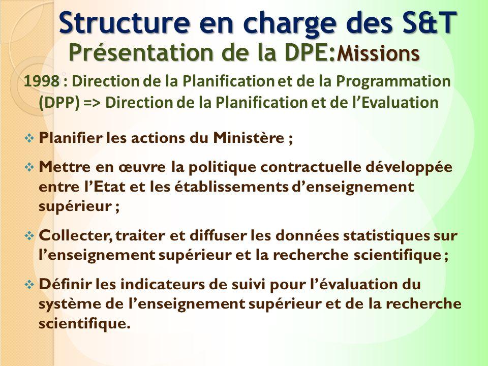 Structure en charge des S&T Présentation de la DPE: Missions 1998 : Direction de la Planification et de la Programmation (DPP) => Direction de la Plan
