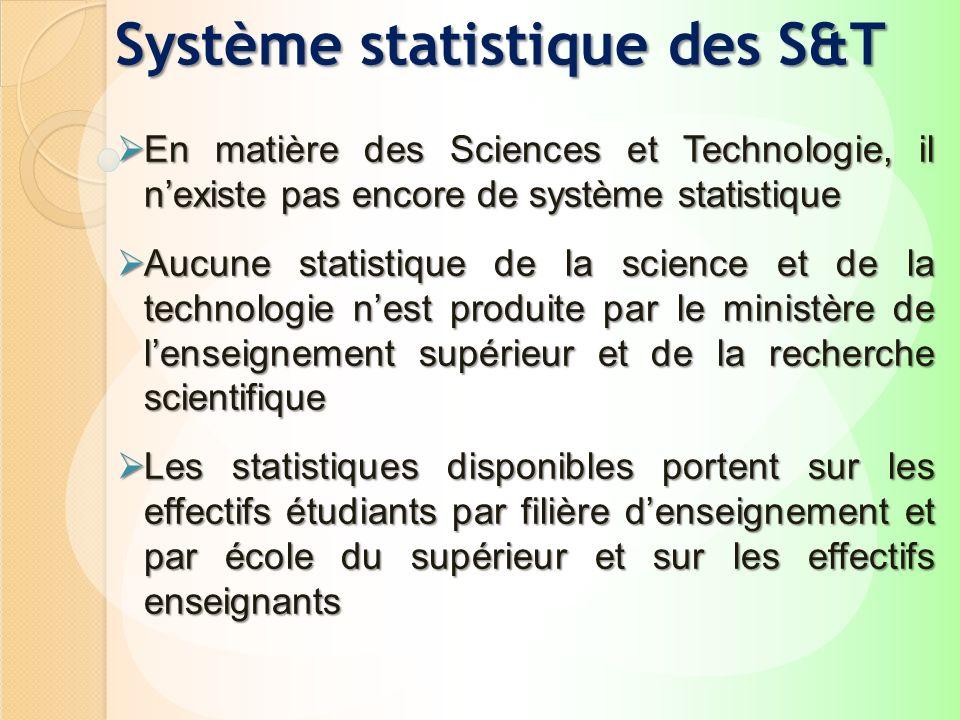 Système statistique des S&T En matière des Sciences et Technologie, il nexiste pas encore de système statistique En matière des Sciences et Technologi