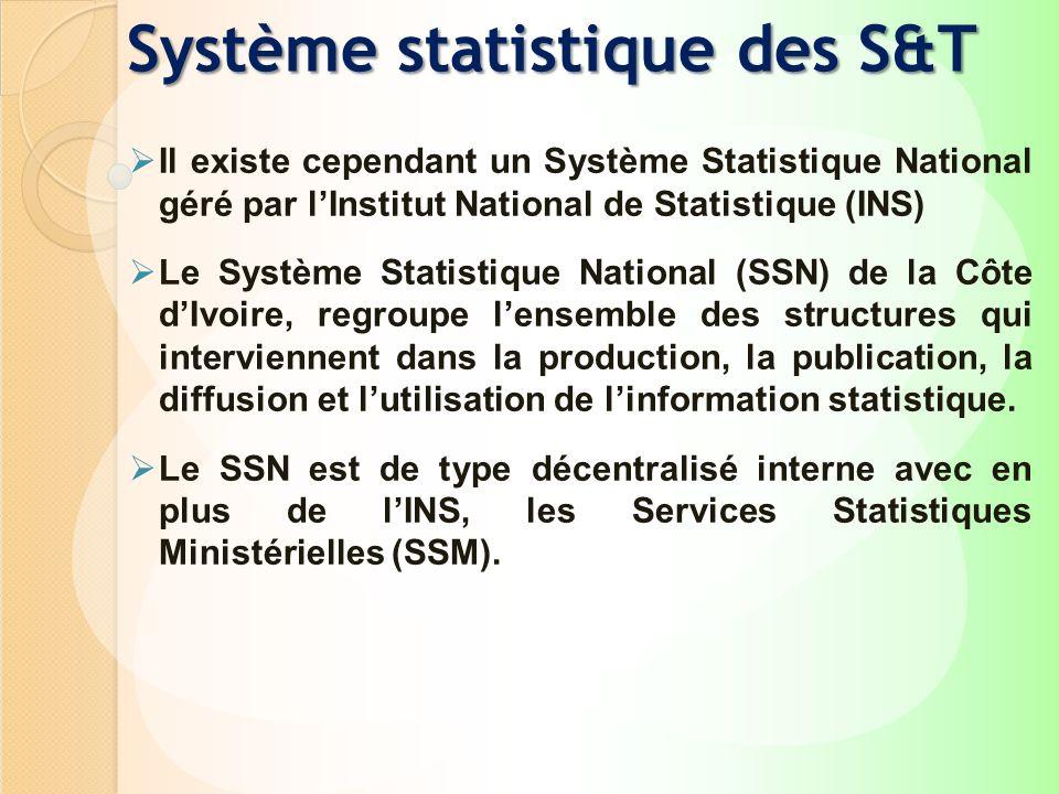 Système statistique des S&T Il existe cependant un Système Statistique National géré par lInstitut National de Statistique (INS) Le Système Statistiqu