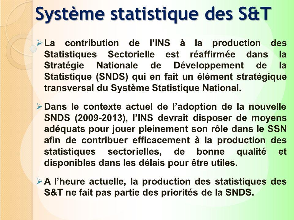 Système statistique des S&T La contribution de lINS à la production des Statistiques Sectorielle est réaffirmée dans la Stratégie Nationale de Dévelop