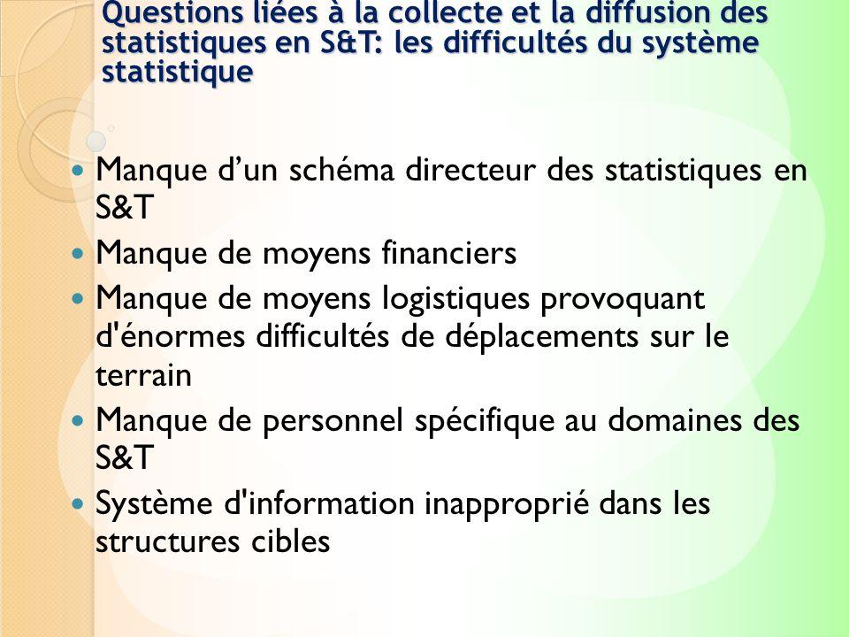 Questions liées à la collecte et la diffusion des statistiques en S&T: les difficultés du système statistique Manque dun schéma directeur des statisti