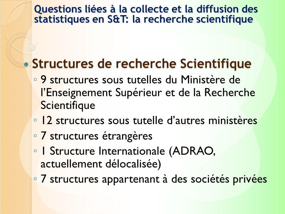 Questions liées à la collecte et la diffusion des statistiques en S&T: la recherche scientifique Structures de recherche Scientifique Structures de re
