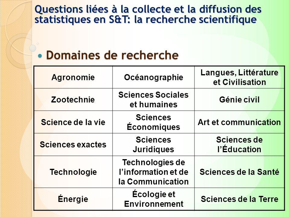 Domaines de recherche Domaines de recherche AgronomieOcéanographie Langues, Littérature et Civilisation Zootechnie Sciences Sociales et humaines Génie