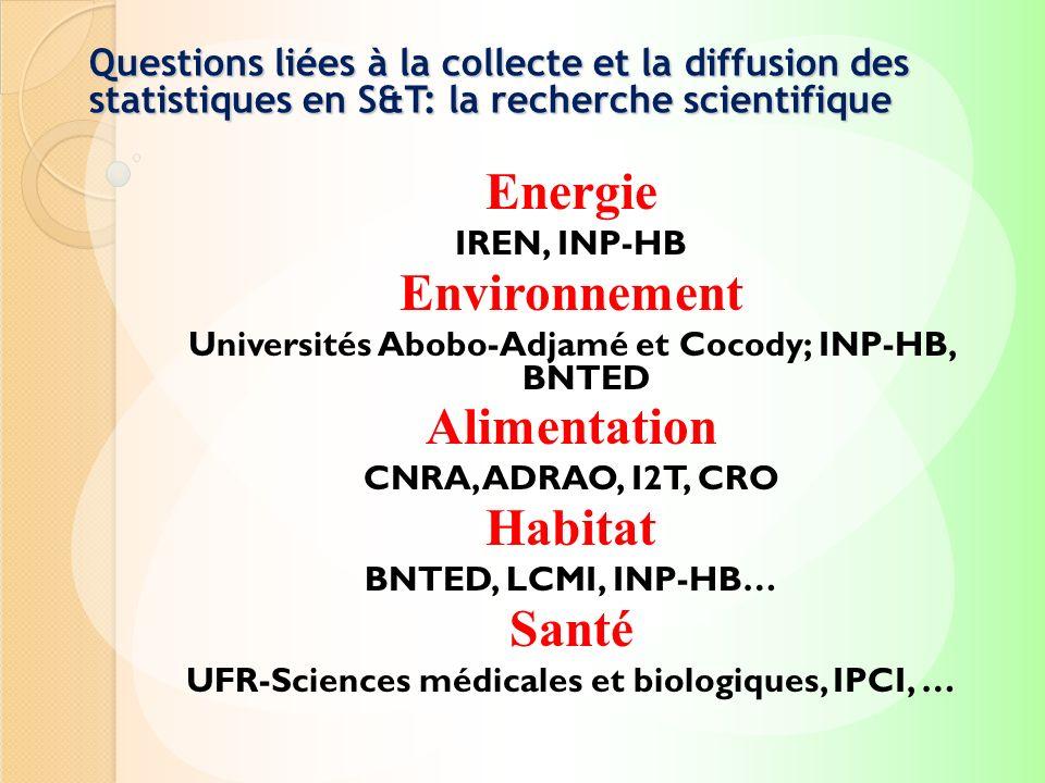 Energie IREN, INP-HB Environnement Universités Abobo-Adjamé et Cocody; INP-HB, BNTED Alimentation CNRA, ADRAO, I2T, CRO Habitat BNTED, LCMI, INP-HB… S