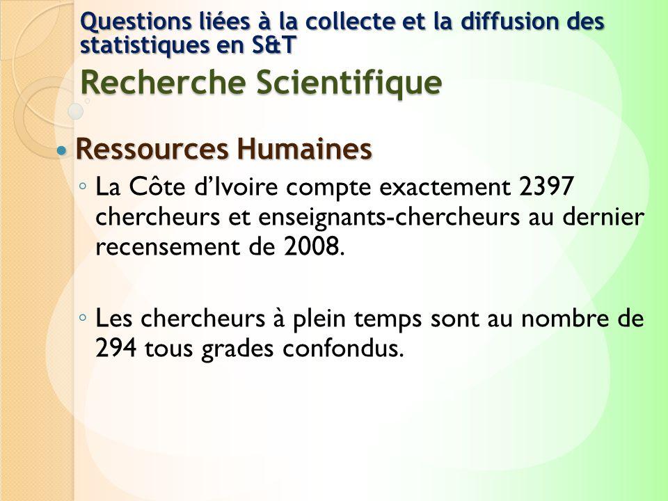 Recherche Scientifique Ressources Humaines Ressources Humaines La Côte dIvoire compte exactement 2397 chercheurs et enseignants-chercheurs au dernier