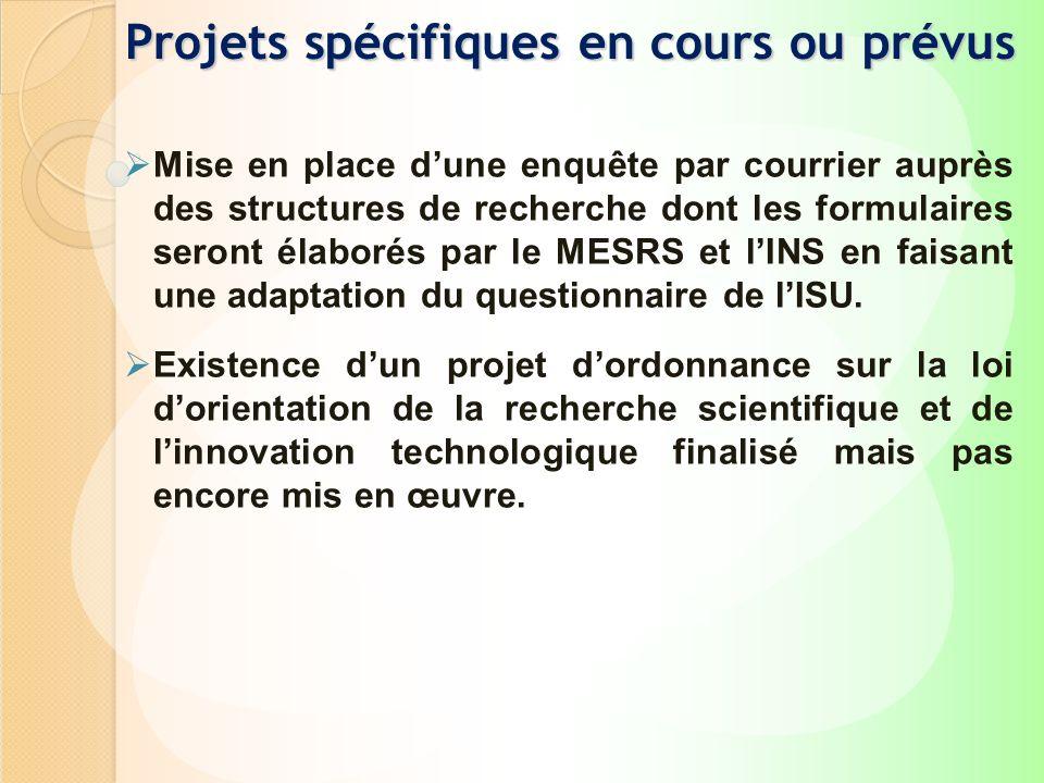 Projets spécifiques en cours ou prévus Mise en place dune enquête par courrier auprès des structures de recherche dont les formulaires seront élaborés