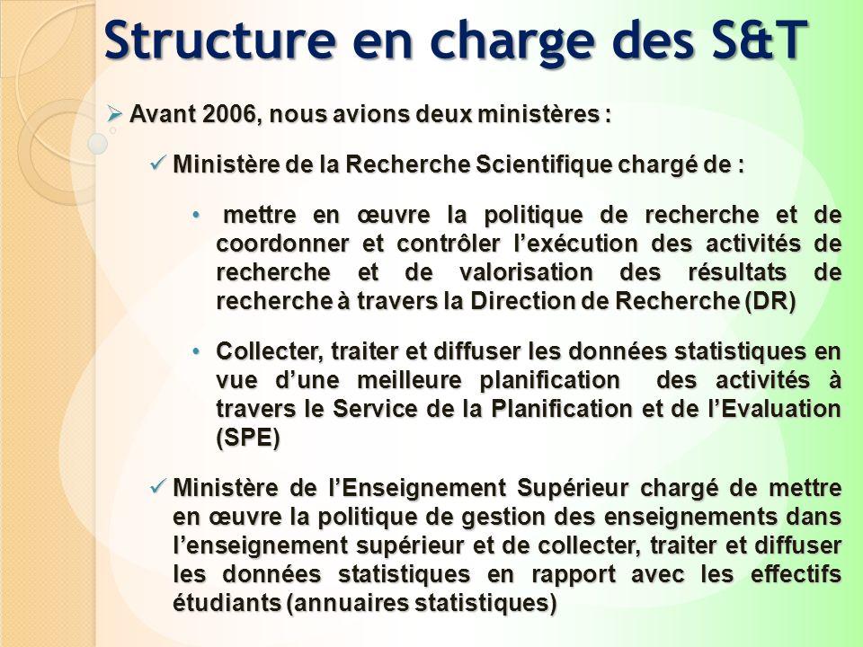 Structure en charge des S&T Avant 2006, nous avions deux ministères : Avant 2006, nous avions deux ministères : Ministère de la Recherche Scientifique