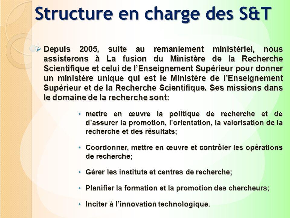 Structure en charge des S&T Depuis 2005, suite au remaniement ministériel, nous assisterons à La fusion du Ministère de la Recherche Scientifique et c