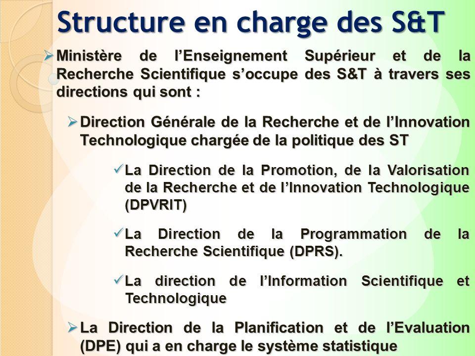 Structure en charge des S&T Ministère de lEnseignement Supérieur et de la Recherche Scientifique soccupe des S&T à travers ses directions qui sont : M