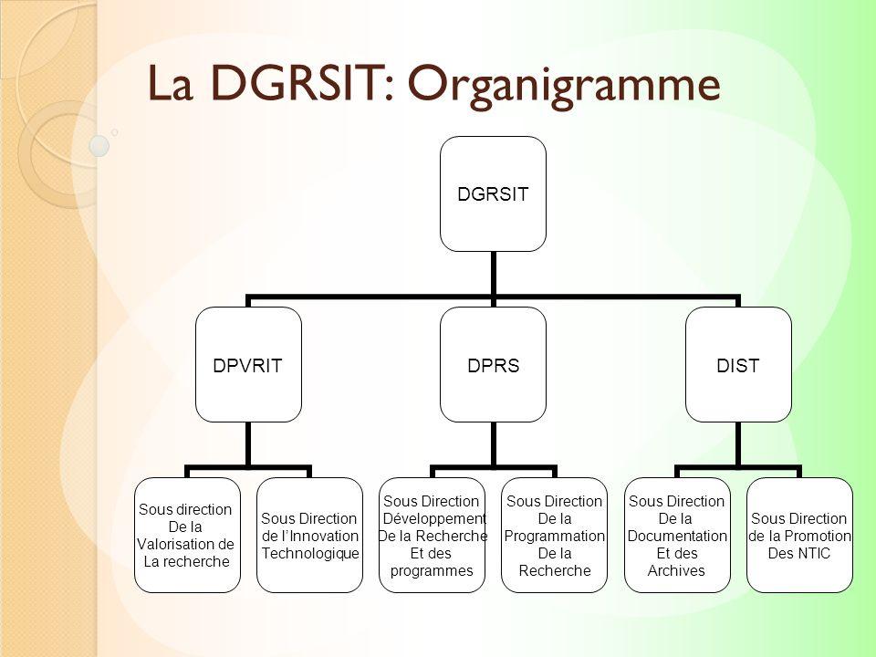 La DGRSIT: Organigramme DGRSIT DPVRIT Sous direction De la Valorisation de La recherche Sous Direction de lInnovation Technologique DPRS Sous Directio